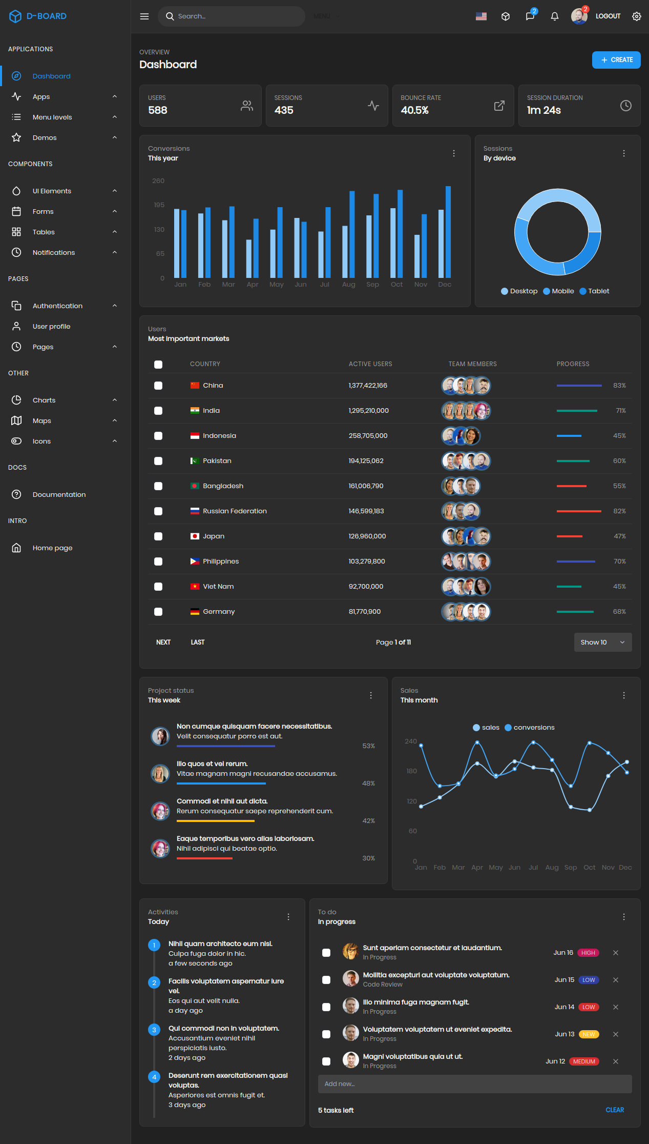 D-board - React admin template - 2