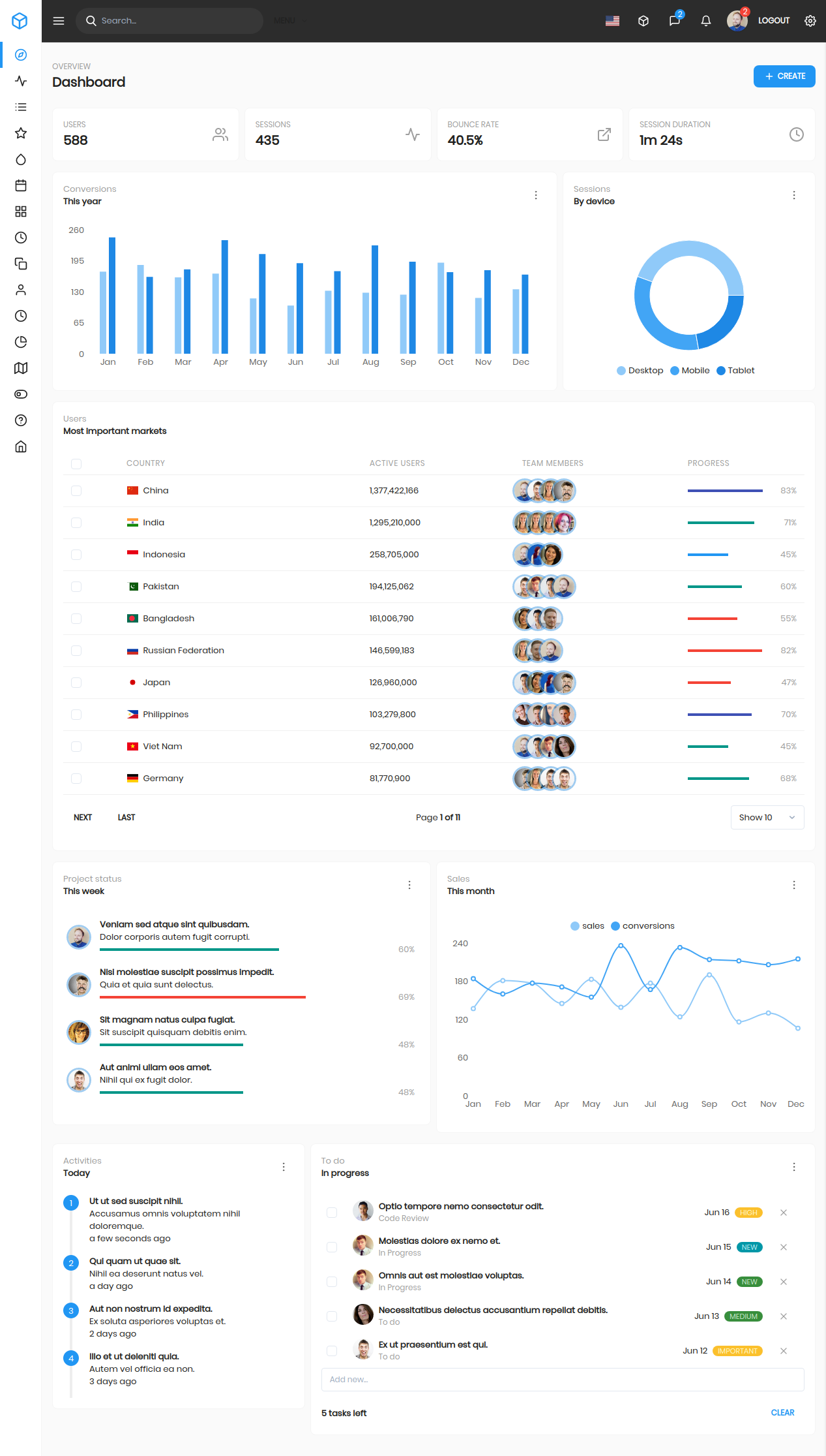 D-board - React admin template - 4