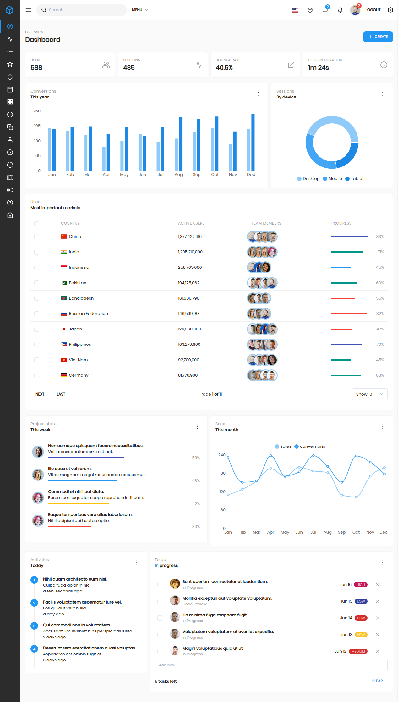 D-board - React admin template - 6